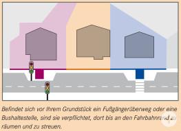 Befindet sich vor Ihrem Grundstück ein Fußgängerüberweg oder eine Bushaltestelle, sind sie verpflichtet, dort bis an den Fahrbahnrand zu räumen und zu streuen.